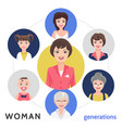 flat people life cycle concept vector image vector image