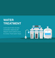water treatment banner template with text space vector image vector image