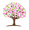 ecology tree with pink ribbons logo vector image vector image