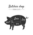 butcher shop label pork cuts farm animal vector image