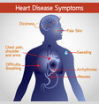 heart disease symptoms logo icon vector image vector image