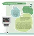 Three reasons use PH meter vector image vector image