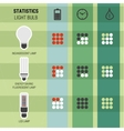 Infographic statistics different kinds of lamps vector image vector image