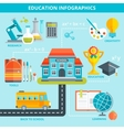 Education Infographics Template vector image