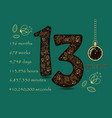 floral card with number thirteen and pocket watch vector image vector image