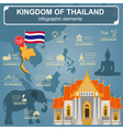 Thailand infographics statistical data sights vector image vector image