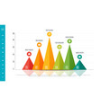 textured infographic bar chart template with 6 vector image vector image