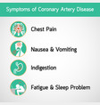 symptoms of coronary artery disease logo icon vector image vector image