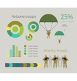 Airborne and Infantry Troops Infographics
