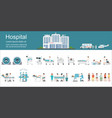 modern hospital building and healthcare vector image vector image