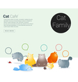 Animal banner with Cat story for web design vector image vector image