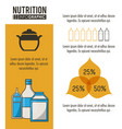 nutrition and food infographic vector image