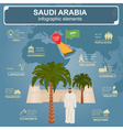 Saudi Arabia infographics statistical data sights vector image vector image