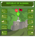 Albania infographics statistical data sights vector image vector image