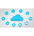 Cloud services concept vector image vector image