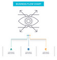 business eye look vision business flow chart vector image