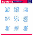 Coronavirus awareness icon 9 blue icons icon