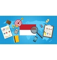 indonesia economy economic condition country with vector image vector image