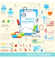 Medical Infographic vector image vector image
