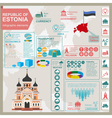 estonia infographics statistical data sights vector image vector image