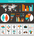 Travel infographic with icons and elements vector image vector image