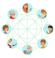 Family flat style people faces vector image