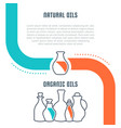 website banner and landing page organic oils vector image vector image