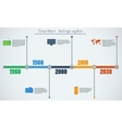 Timeline Infographic eps vector image