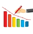 Hand wirh red pen drawing a negative growth vector image