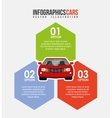 vehicle infographic vector image