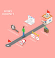 buyer journey flat isometric vector image vector image