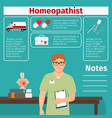 homeopathist and medical equipment icons vector image