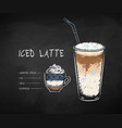 chalk iced latte coffee recipe vector image vector image