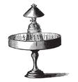 Praxinoscope vintage engraving vector image vector image