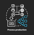 process production chalk concept icon vector image vector image