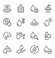 water usage thin line contour icons set vector image