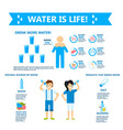 body water drink infographics health people diet vector image vector image