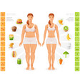 healthy vs unhealthy people lifestyle infographics vector image vector image
