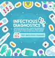 poster of infections and viruses medicine vector image