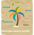 Vintage sea vacation poster vector image vector image