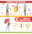 Health And Immune Protection Horizontal Banners vector image vector image