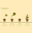 cannabis plant growing step vector image