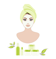 Cosmetic Face Care vector image