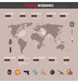 Terrorism Infographics Set vector image vector image
