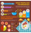 Breakfast Infographic Set vector image vector image