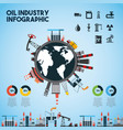 oil industry infographic world global chart vector image