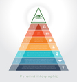 piramid 7 vector image