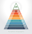 piramid 8 vector image