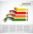 exchange rates diagram vector image vector image
