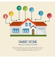 smart home technology icon vector image